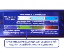 Солемер TDS-EZ (Original)
