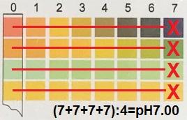 Вычисление лакмусом pH7.00